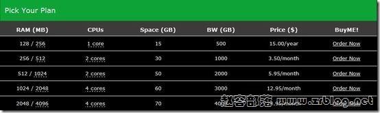 BuyVM:$7/月KVM-256MB/250GB/2500GB 拉斯维加斯