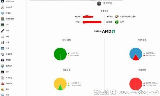 18 月测试报告 256MB 512MB 15G 200G 赵容部落