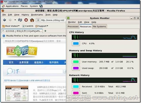 linux VPS安装远程桌面:Centos+X Window+GNOME Desktop
