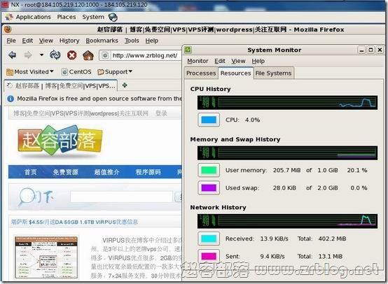 linux VPS安装远程桌面:Centos+X Window+GNOME Desktop