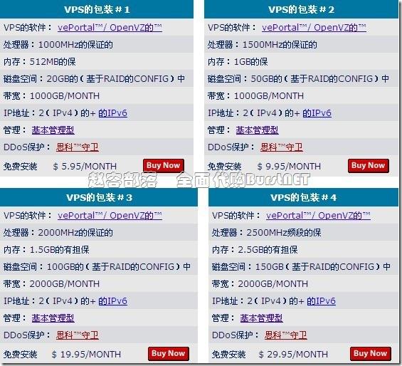 BurstNET代购 ¥38/月 512MB/20GB/1TB/2IP 84代购 Burst VPS代购