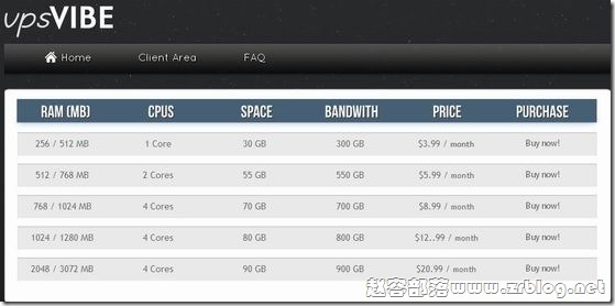 vpsvibe:$3.99/月 256MB/512MB/30GB/300GB/FDC丹佛