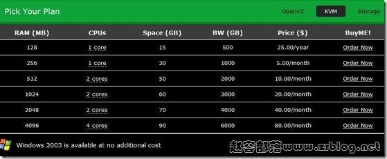 上货通告:BuyVM-$25/年KVM即将放货