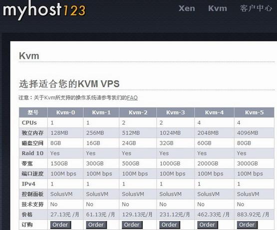Myhost123-KVM发布:¥27/月KVM-0(128MB/8GB/150GB)