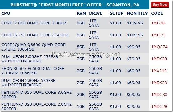 Burst首月1美元服务器/购买地址