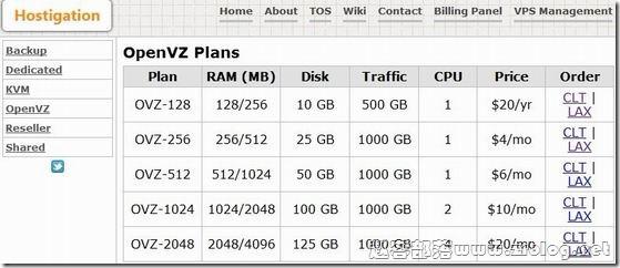 Hostigation:$3.5/月OpenVZ-512MB/50GB/1TB 北卡
