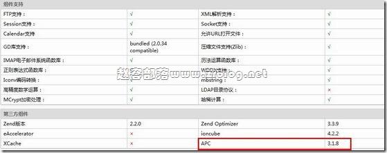 WHM系列:APC、eAccelerator、XCache