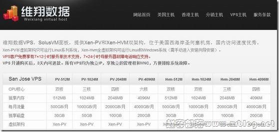 维翔数据:39元XEN-512MB/30GB/500GB 圣何塞