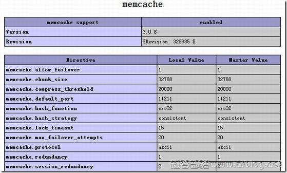 DirectAdmin安装memcache教程