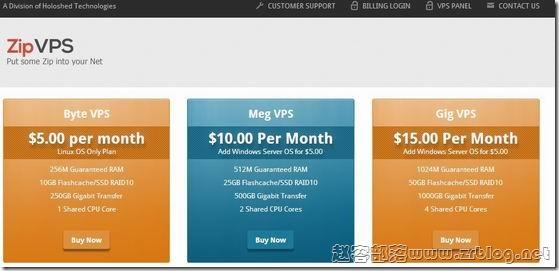ZipVPS:$4.5/月KVM-512MB/25GB/500GB 纽约