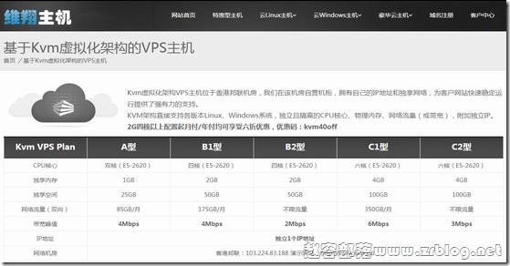 维翔主机:144元/月KVM-4GB/100GB/3M无限 香港