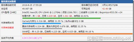cpu_mem_disk