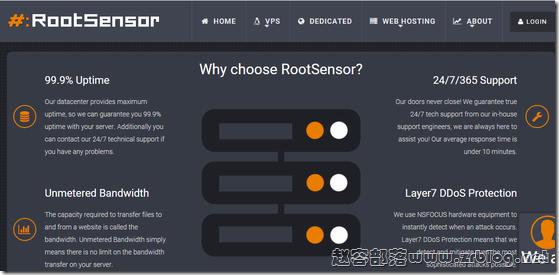 RootSensor:$1.5/月OpenVZ-256MB/15GB/无限 罗马尼亚