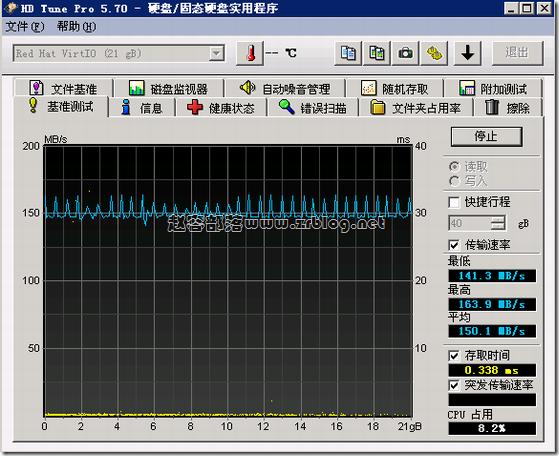 80-kvm-disk