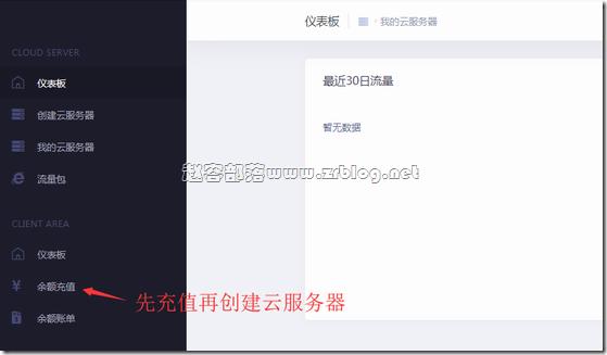 DogYun香港按小时计费云服务器下单流程