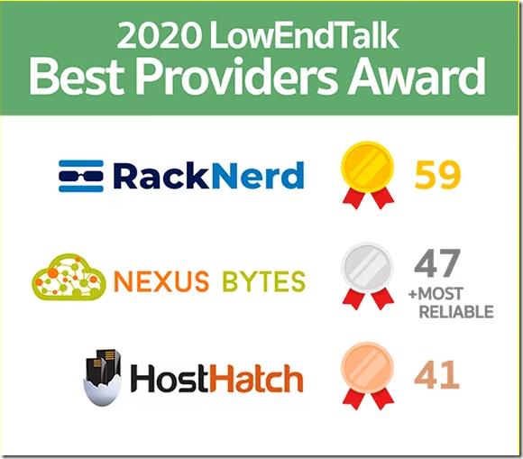 LowEndTalk(LEB)2020年低端VPS投票排名